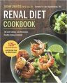 Renal Diet Cookbook: The Low Sodium  Low Potassium  Healthy Kidney Cookbook: Book by MD Wigneswaran John