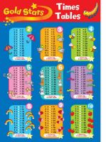 Times Tables Poster Age 5+: Book by Simon Abbott