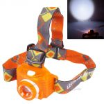 High Power Rotate Zoom Headlamp Adjustable Focus Cree LED Headlight Camping-02