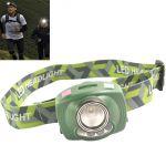 Motion Pir Sensor LED Headlamp Headlight Lamp Light Torch Flashlight - 27