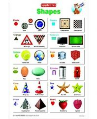Apple Tree Shapes PreSchool Charts - 1 ( 13.5 inch * 19.5 inch) Wall Chart