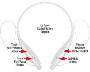 Wireless Bluetooth Stereo Headset Neckband Style LG Tone Hbs730 White