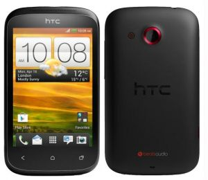 New Htc Desire C Mobile Phone