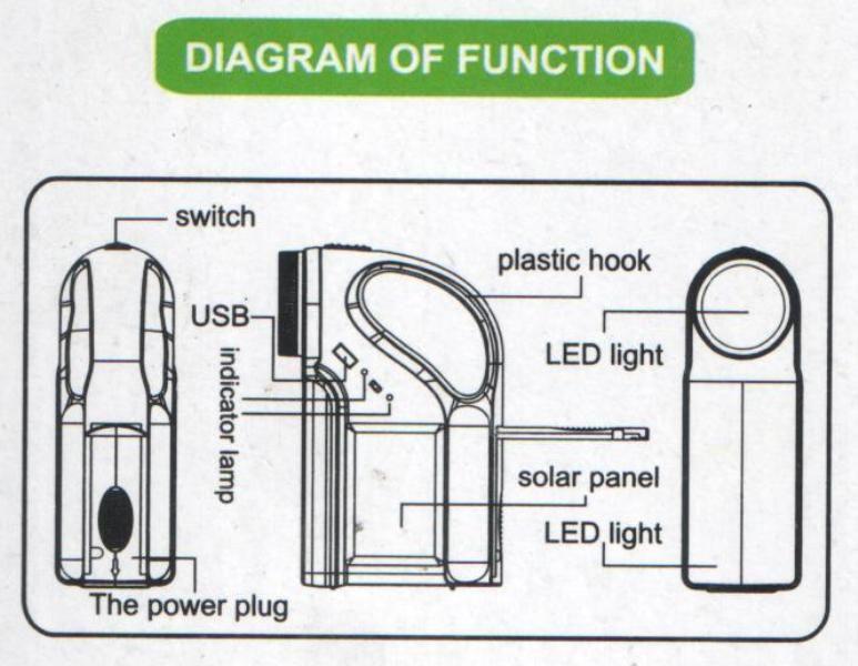 Fabulous Buy 3 In 1 Portable Solar Elect Led Rechargeable Lantern Flashlight Wiring Cloud Pendufoxcilixyz