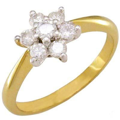 Buy Nakshatra Pattern Ring online